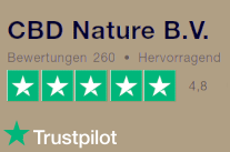 Trustpilot widget preview | CBD Nature